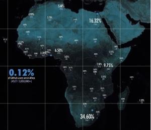 Github User in Africa 〔Source:http://codeafrica.org/github-africa/〕
