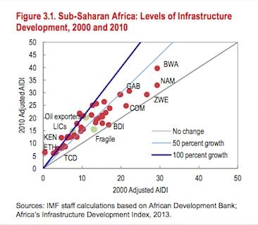 IMF report1